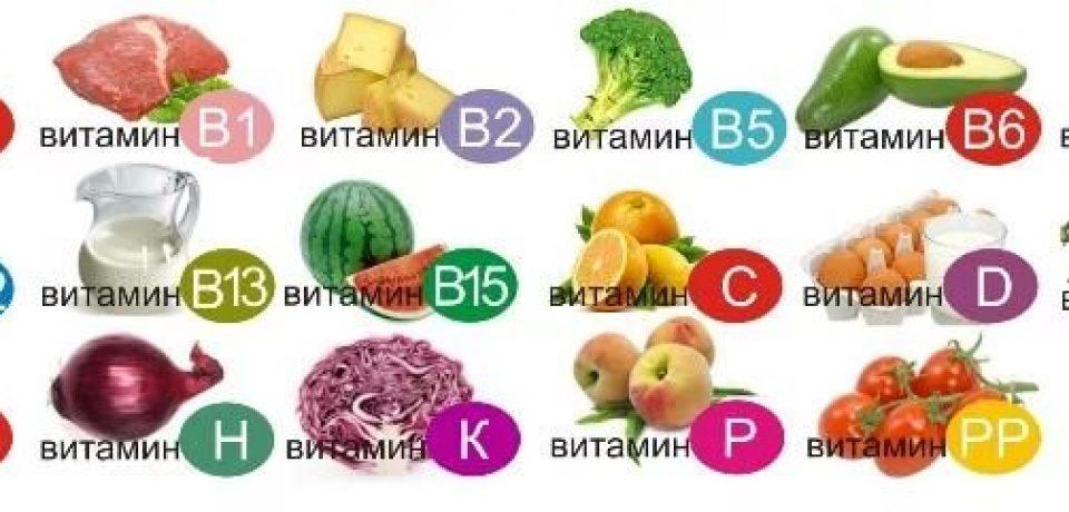 Витамины — свойства и источники